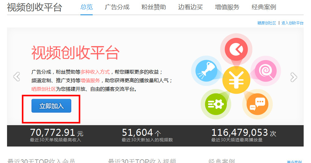 Monetize videos Youku